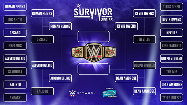 WWE Survivor Series 2015, tournament bracket